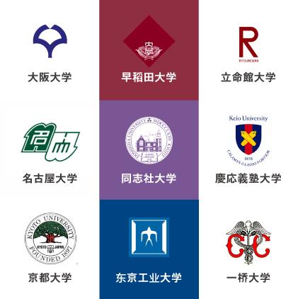 日语学习大学